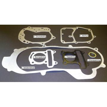Pakninger Kina 4-takt scootermotor